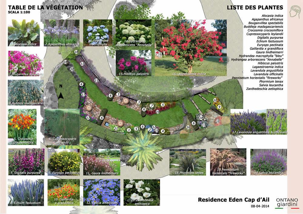 Progetto di un giardino d inverno idee per il design - Progetto per giardino ...