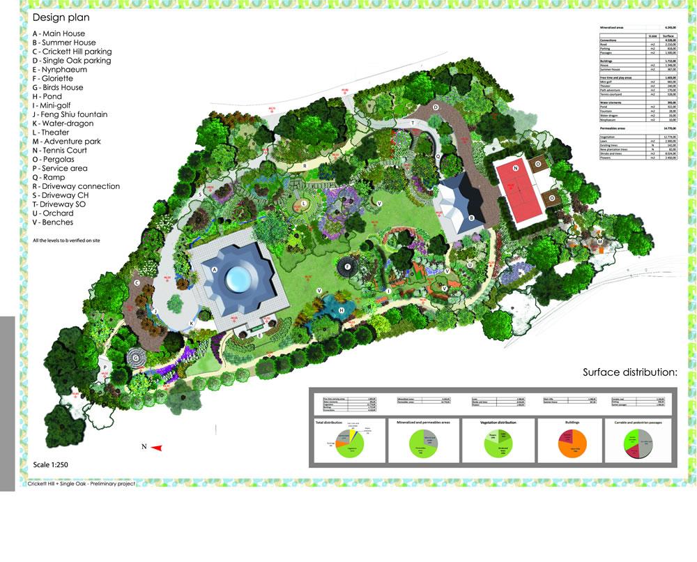 Progettazione parco privato a Londra - Ercole Progettazione Paesaggio