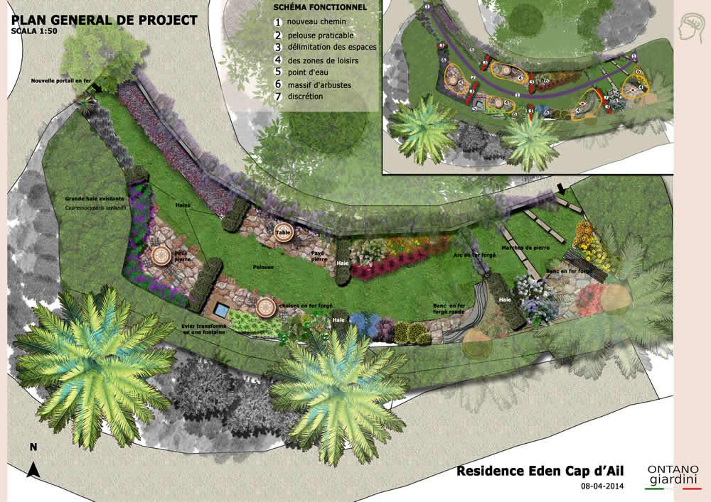 Proposta di progetto di riqualificazione di un parco for Progetto di un giardino