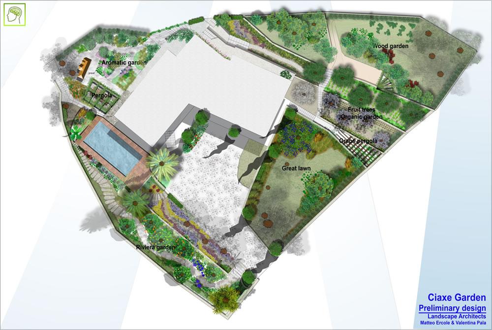 Progetto di un giardino sulle colline di camporosso for Progetto giardino mediterraneo